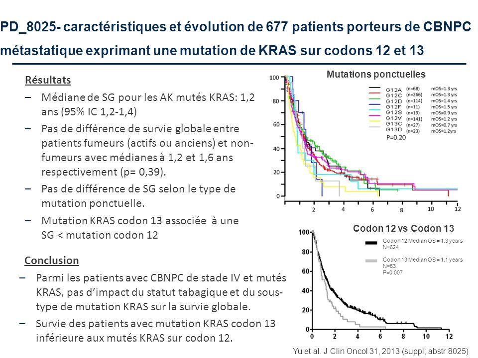 PD_8025- caractéristiques et évolution de 677 patients porteurs de CBNPC métastatique exprimant une mutation de KRAS sur codons 12 et 13