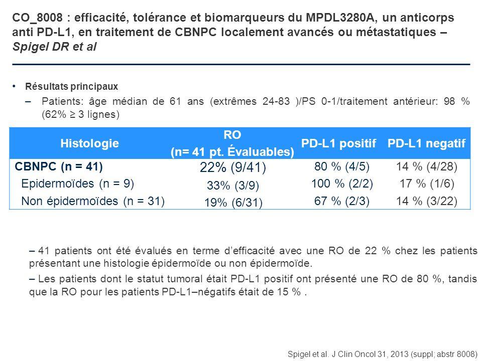 CO_8008 : efficacité, tolérance et biomarqueurs du MPDL3280A, un anticorps anti PD-L1, en traitement de CBNPC localement avancés ou métastatiques – Spigel DR et al