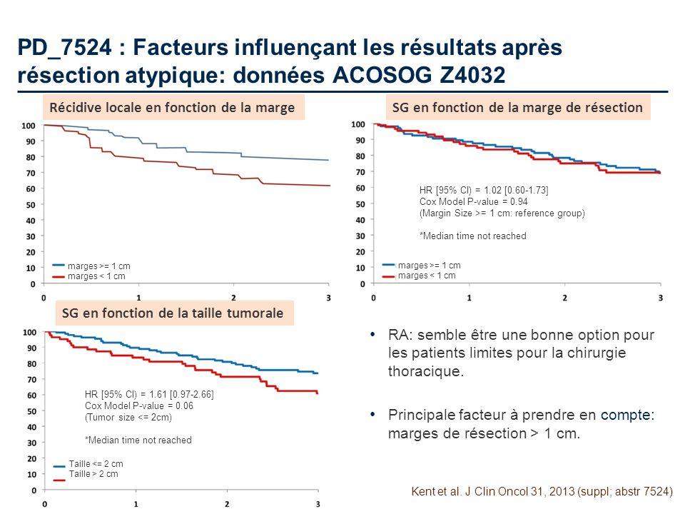 PD_7524 : Facteurs influençant les résultats après résection atypique: données ACOSOG Z4032