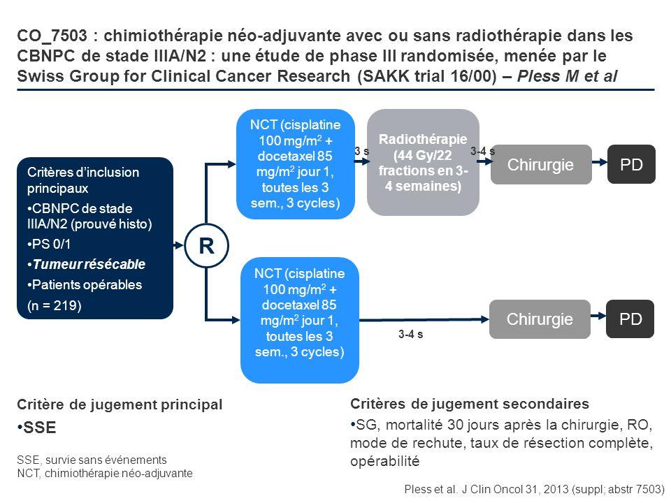 Radiothérapie (44 Gy/22 fractions en 3-4 semaines)