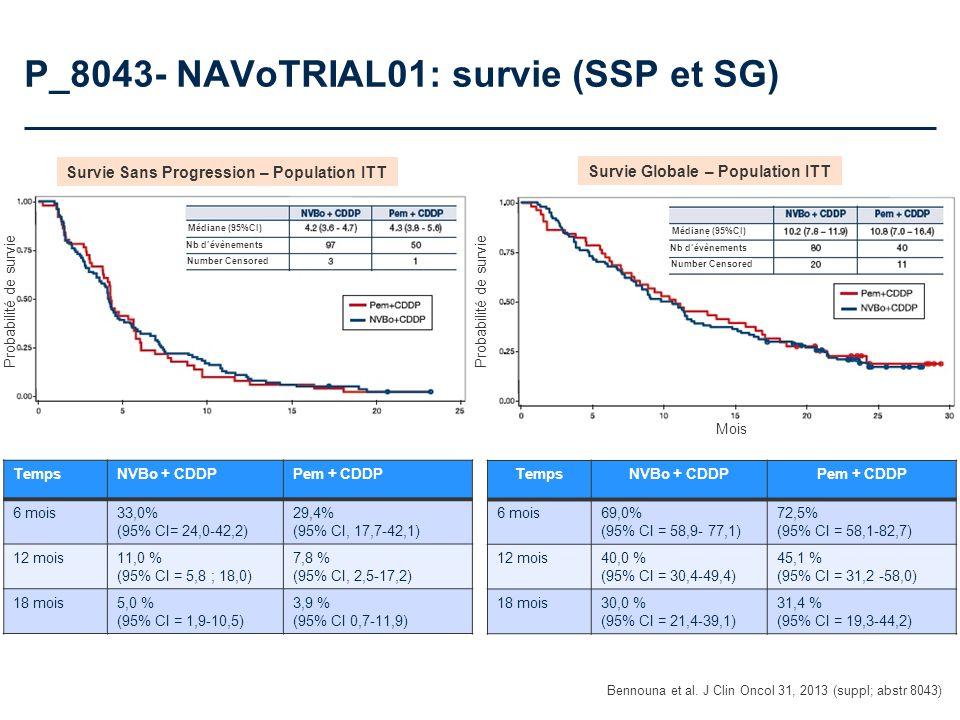 P_8043- NAVoTRIAL01: survie (SSP et SG)