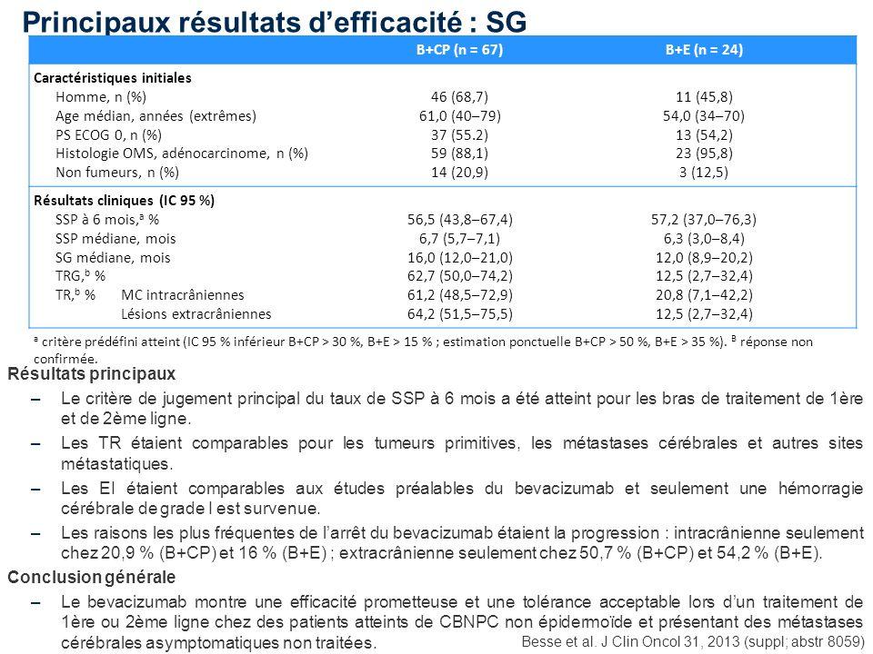 Principaux résultats d'efficacité : SG