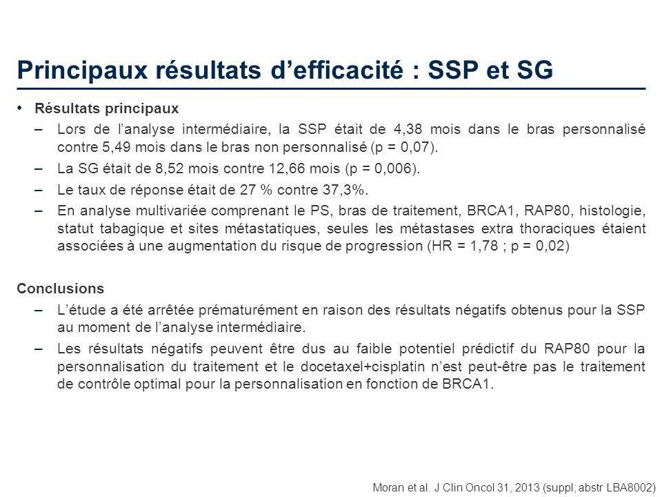 Principaux résultats d'efficacité : SSP et SG