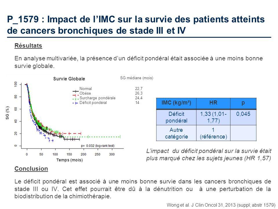 P_1579 : Impact de l'IMC sur la survie des patients atteints de cancers bronchiques de stade III et IV