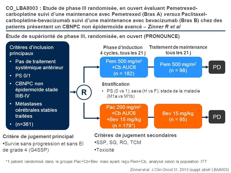 CO_LBA8003 : Etude de phase III randomisée, en ouvert évaluant Pemetrexed-carboplatine suivi d'une maintenance avec Pemetrexed (Bras A) versus Paclitaxel-carboplatine-bevacizumab suivi d'une maintenance avec bevacizumab (Bras B) chez des patients présentant un CBNPC non épidermoïde avancé – Zinner R et al