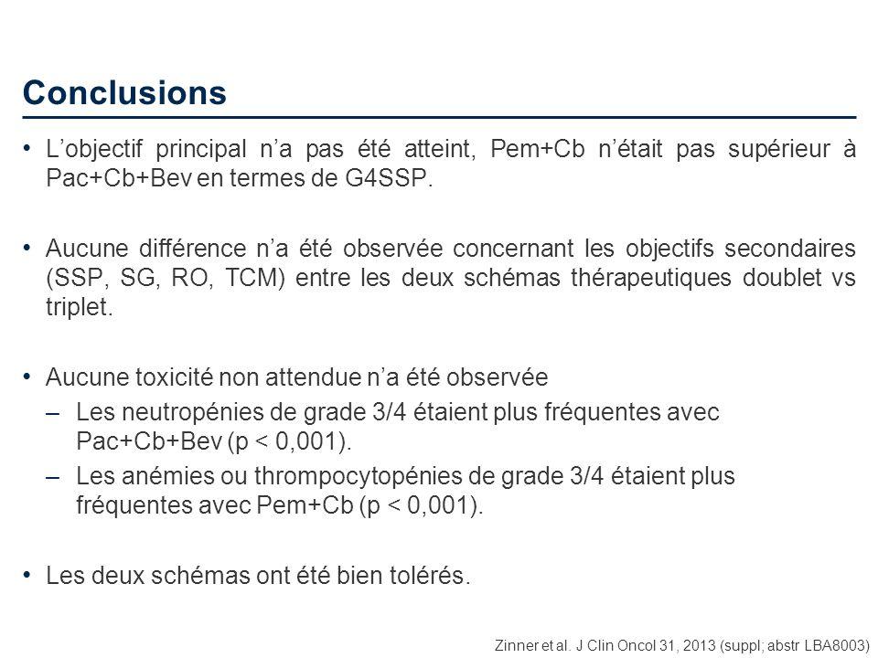 Conclusions L'objectif principal n'a pas été atteint, Pem+Cb n'était pas supérieur à Pac+Cb+Bev en termes de G4SSP.