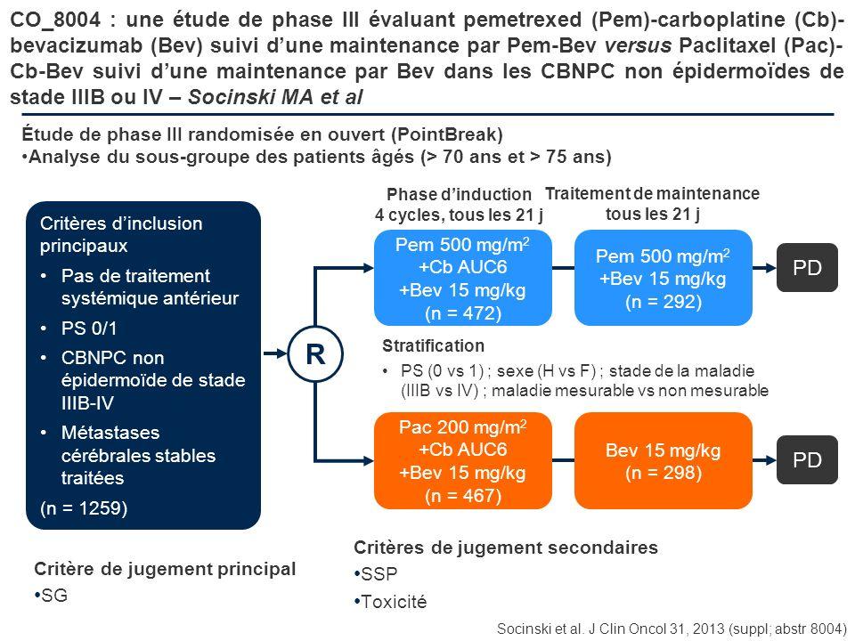 CO_8004 : une étude de phase III évaluant pemetrexed (Pem)-carboplatine (Cb)-bevacizumab (Bev) suivi d'une maintenance par Pem-Bev versus Paclitaxel (Pac)-Cb-Bev suivi d'une maintenance par Bev dans les CBNPC non épidermoïdes de stade IIIB ou IV – Socinski MA et al