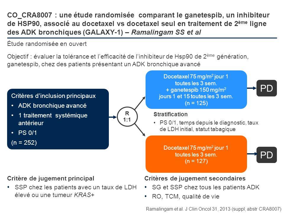 CO_CRA8007 : une étude randomisée comparant le ganetespib, un inhibiteur de HSP90, associé au docetaxel vs docetaxel seul en traitement de 2ème ligne des ADK bronchiques (GALAXY-1) – Ramalingam SS et al