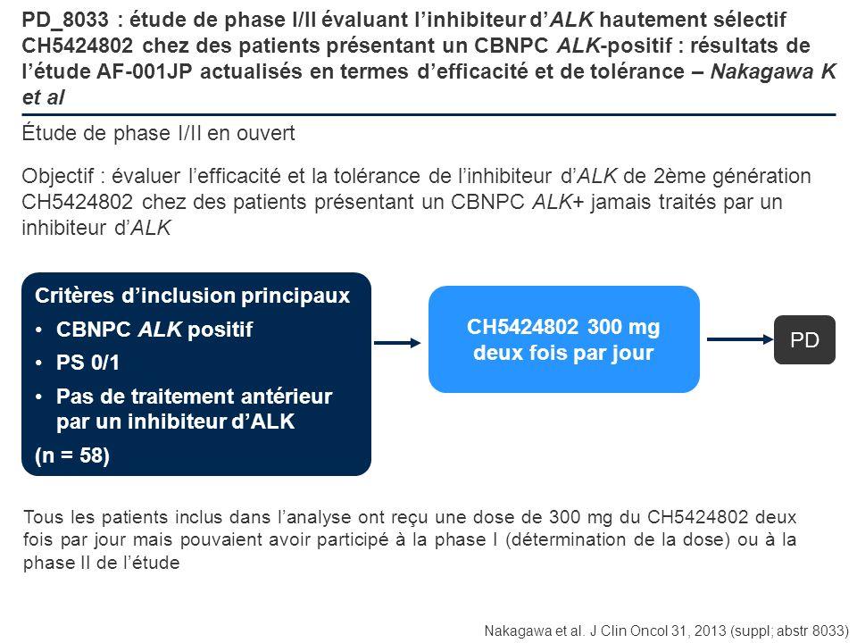 Critères d'inclusion principaux CBNPC ALK positif PS 0/1