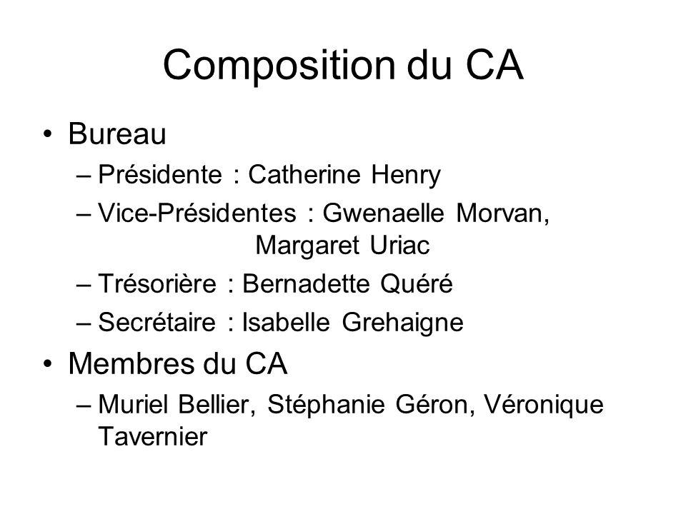 Composition du CA Bureau Membres du CA Présidente : Catherine Henry