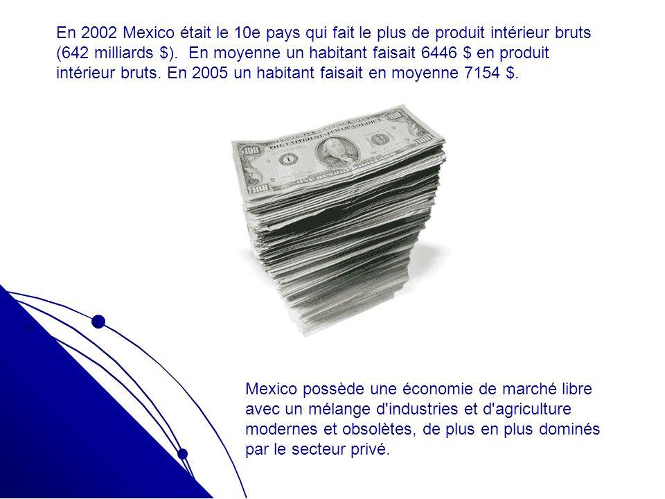 En 2002 Mexico était le 10e pays qui fait le plus de produit intérieur bruts (642 milliards $). En moyenne un habitant faisait 6446 $ en produit intérieur bruts. En 2005 un habitant faisait en moyenne 7154 $.