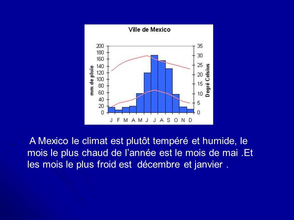 A Mexico le climat est plutôt tempéré et humide, le mois le plus chaud de l'année est le mois de mai .Et les mois le plus froid est décembre et janvier .
