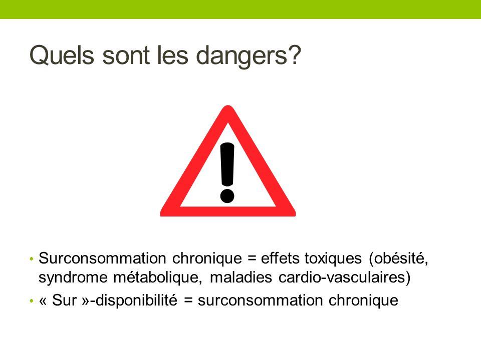 Quels sont les dangers Surconsommation chronique = effets toxiques (obésité, syndrome métabolique, maladies cardio-vasculaires)