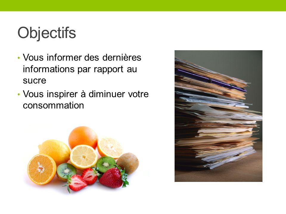 Objectifs Vous informer des dernières informations par rapport au sucre.
