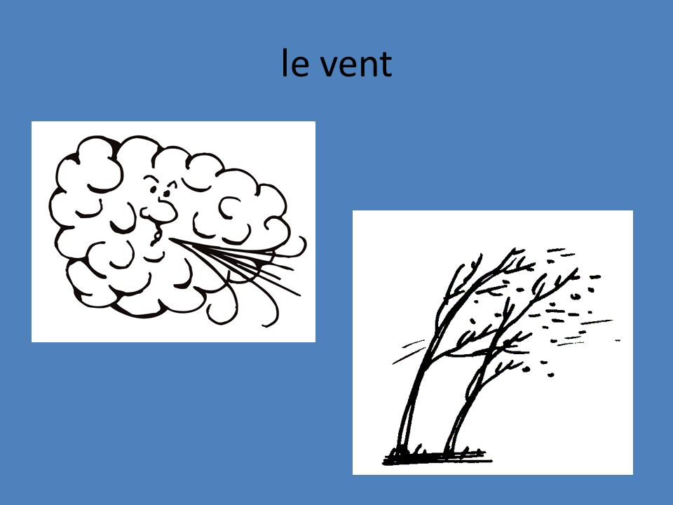 le vent New words with props and actions Repeter s'il vous plait