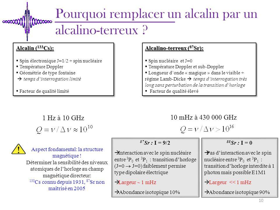 Pourquoi remplacer un alcalin par un alcalino-terreux
