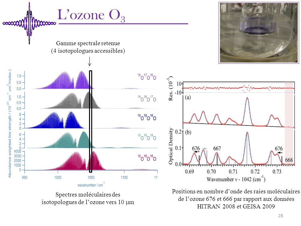L'ozone O3 Gamme spectrale retenue (4 isotopologues accessibles)