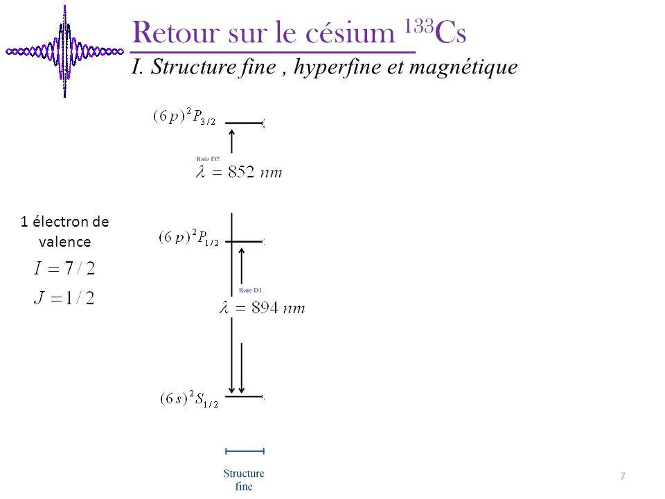 Retour sur le césium 133Cs I. Structure fine , hyperfine et magnétique