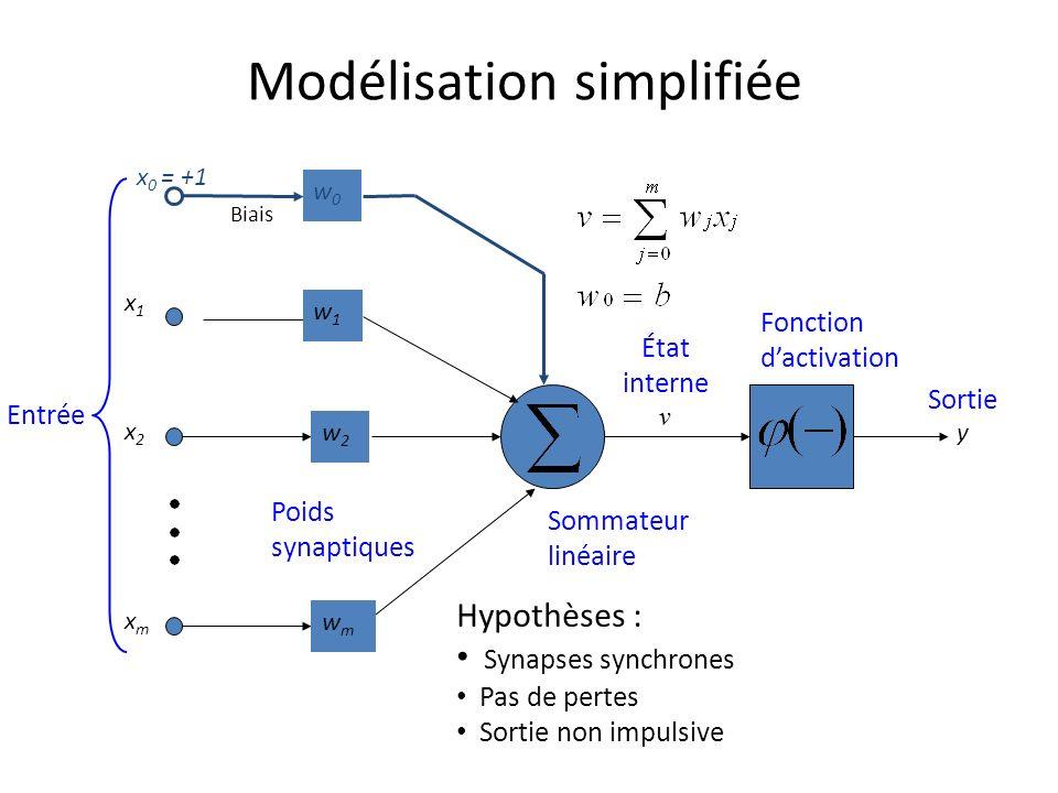 Modélisation simplifiée