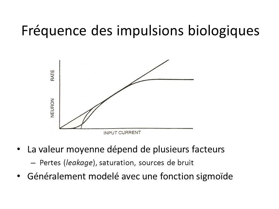 Fréquence des impulsions biologiques