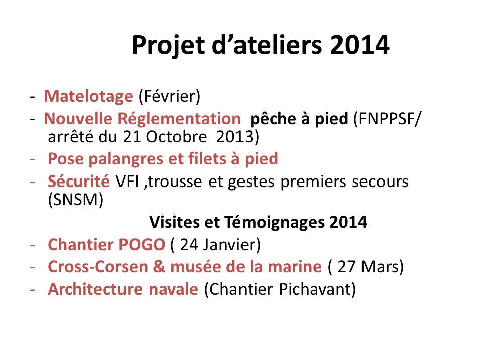 Projet d'ateliers 2014 - Matelotage (Février)