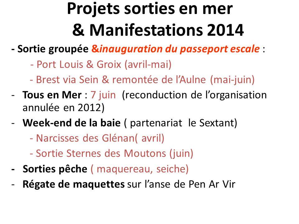Projets sorties en mer & Manifestations 2014
