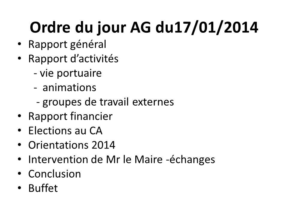 Ordre du jour AG du17/01/2014 Rapport général Rapport d'activités
