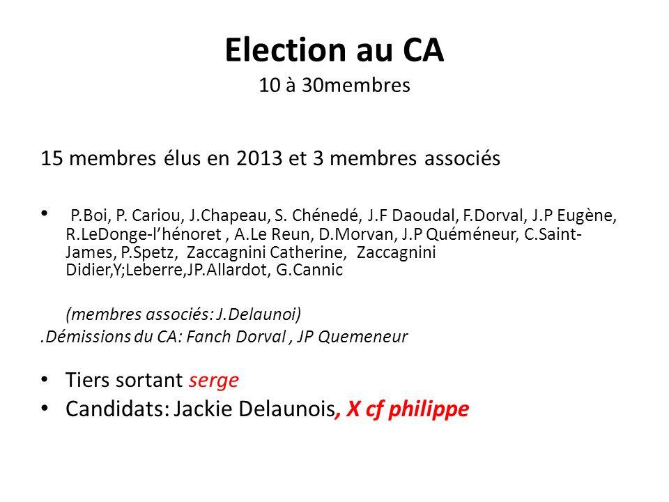 Election au CA 10 à 30membres
