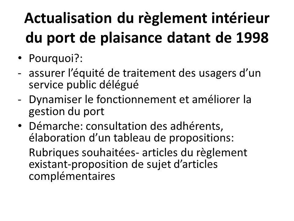 Actualisation du règlement intérieur du port de plaisance datant de 1998