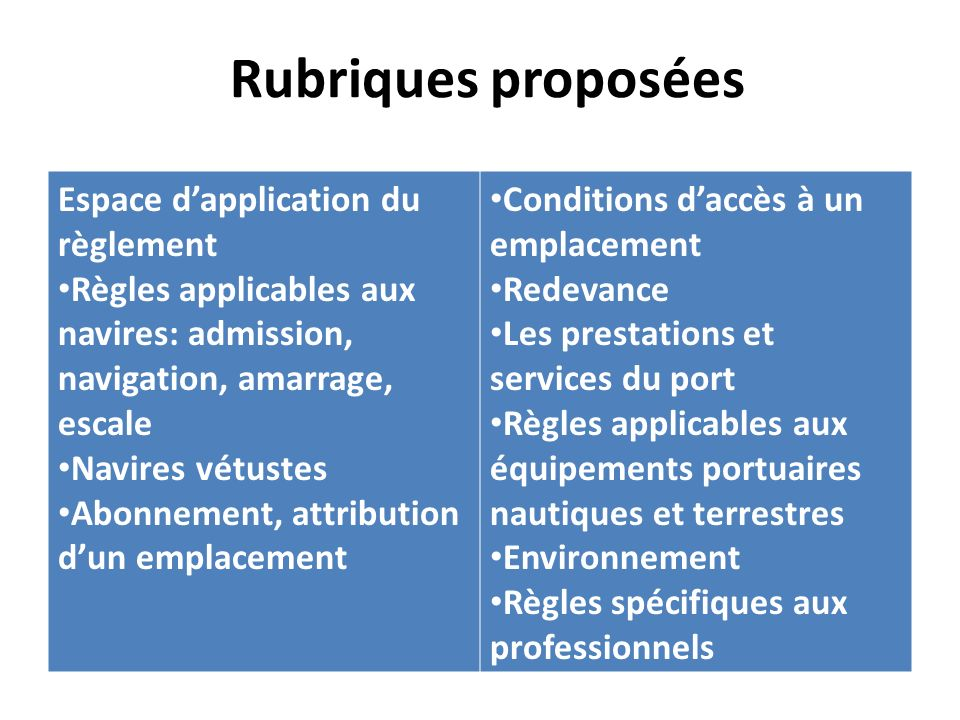 Rubriques proposées Espace d'application du règlement