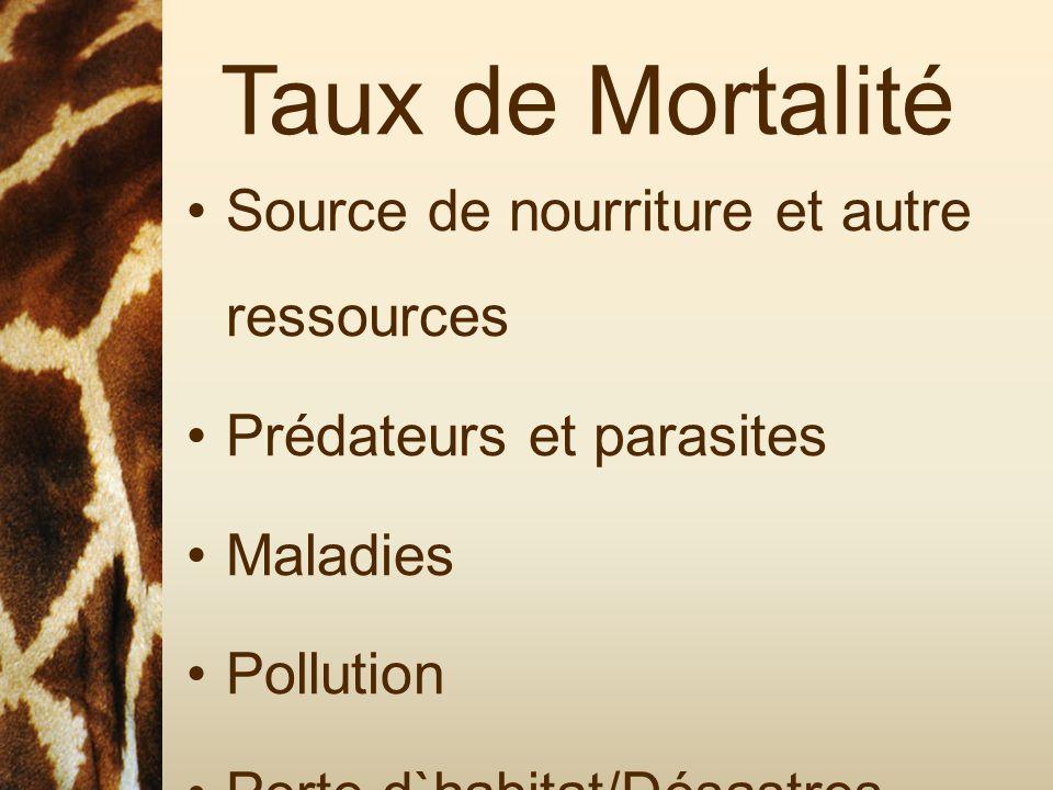 Taux de Mortalité Source de nourriture et autre ressources