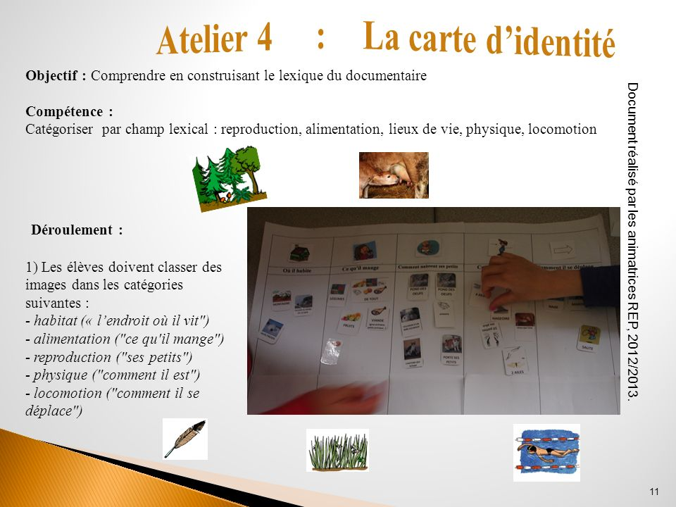 Atelier 4 : La carte d'identité