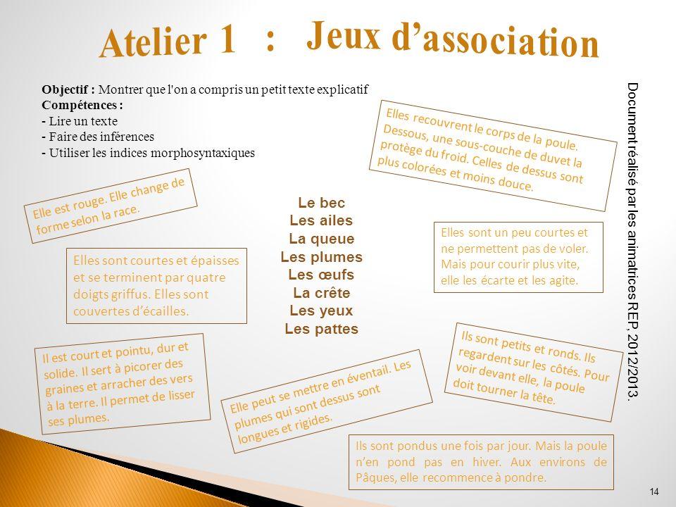 Atelier 1 : Jeux d'association