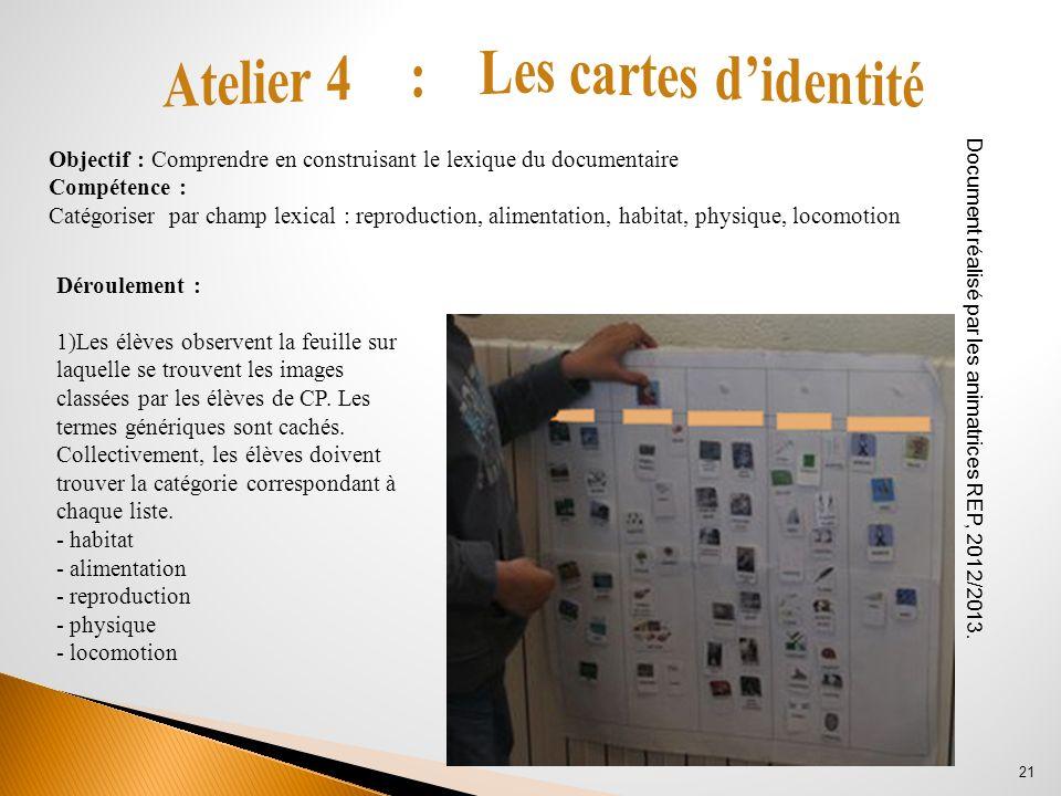 Atelier 4 : Les cartes d'identité