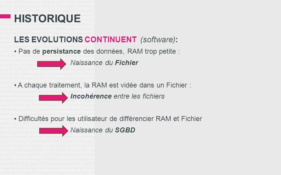 historique LES EVOLUTIONS CONTINUENT (software):