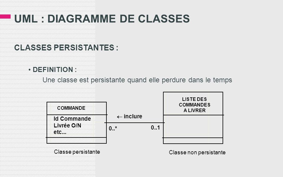 UML : DIAGRAMME DE CLASSES