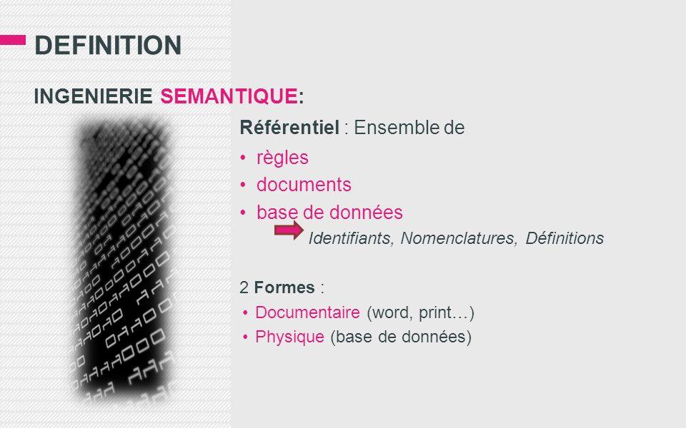 DEfinition INGENIERIE SEMANTIQUE: Référentiel : Ensemble de règles