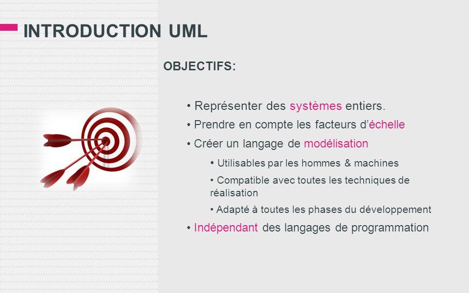 INTRODUCTION UML OBJECTIFS: Représenter des systèmes entiers.