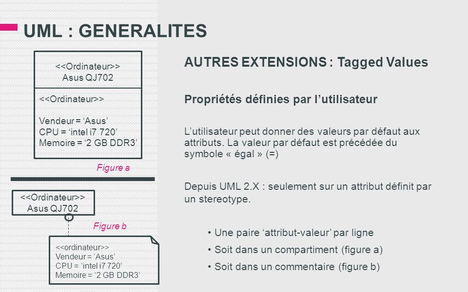 UML : GENERALITES AUTRES EXTENSIONS : Tagged Values