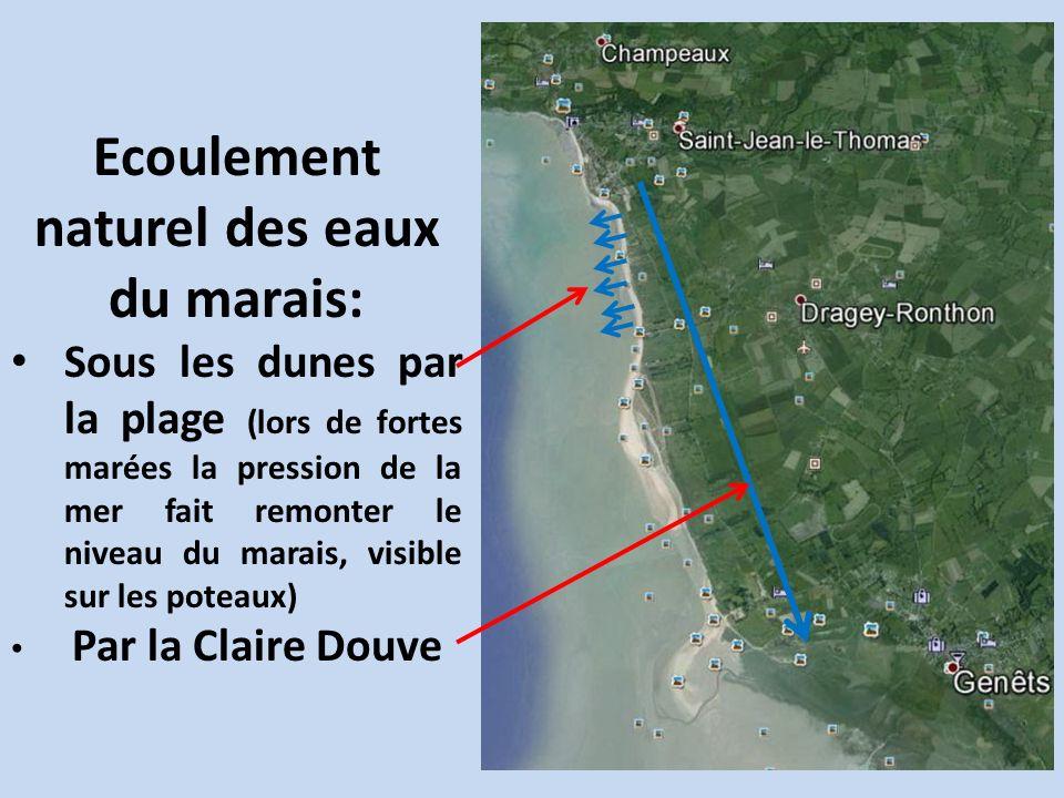 Ecoulement naturel des eaux du marais: