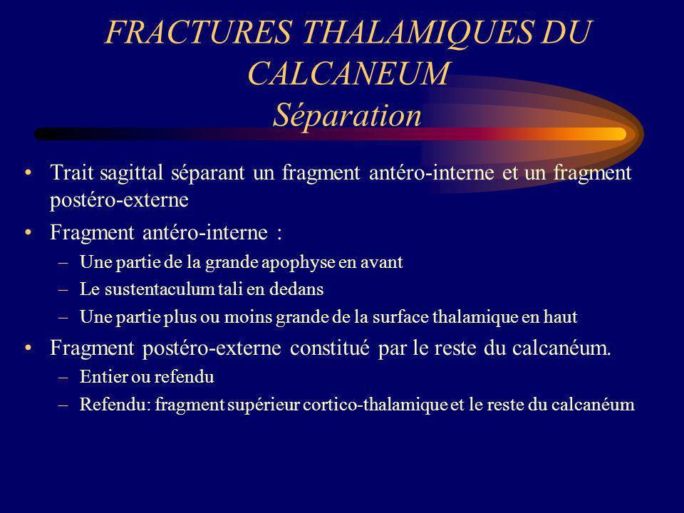 FRACTURES THALAMIQUES DU CALCANEUM Séparation