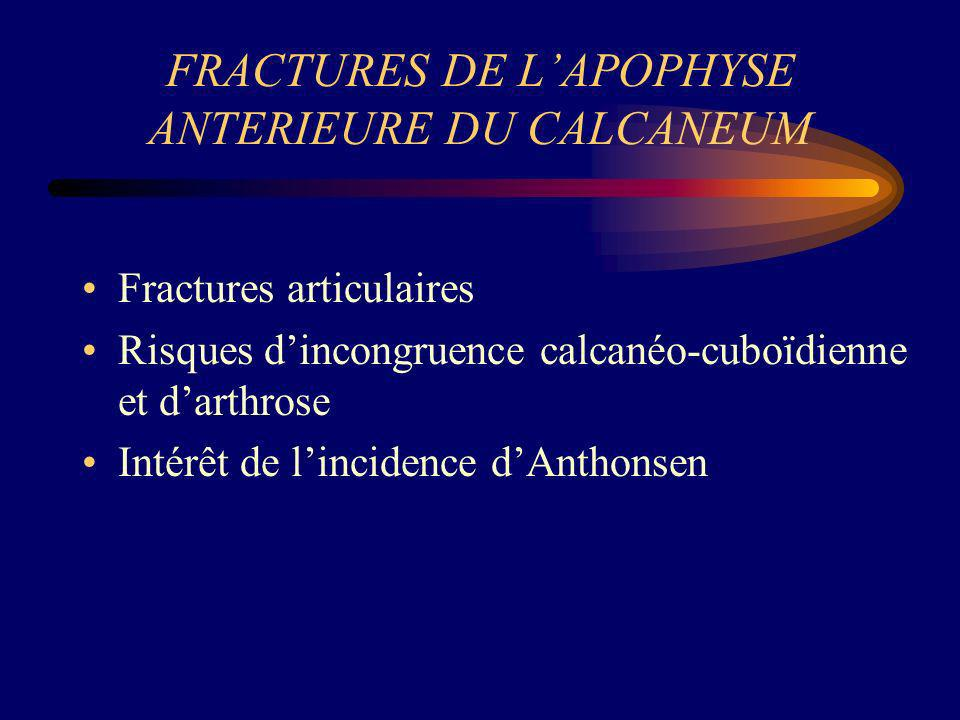 FRACTURES DE L'APOPHYSE ANTERIEURE DU CALCANEUM