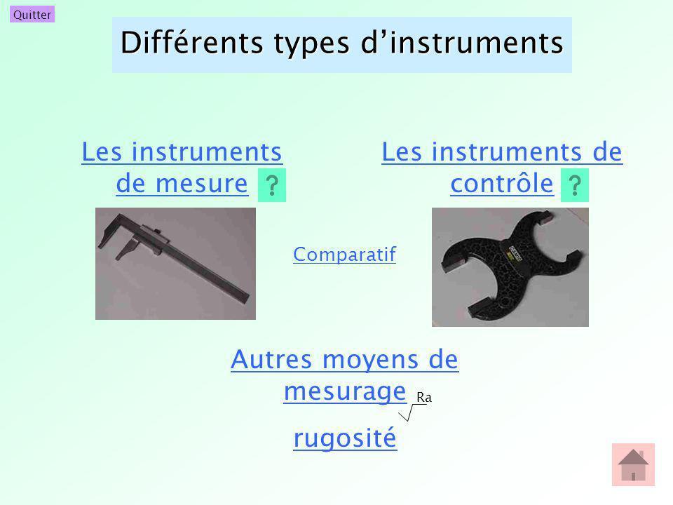 Différents types d'instruments