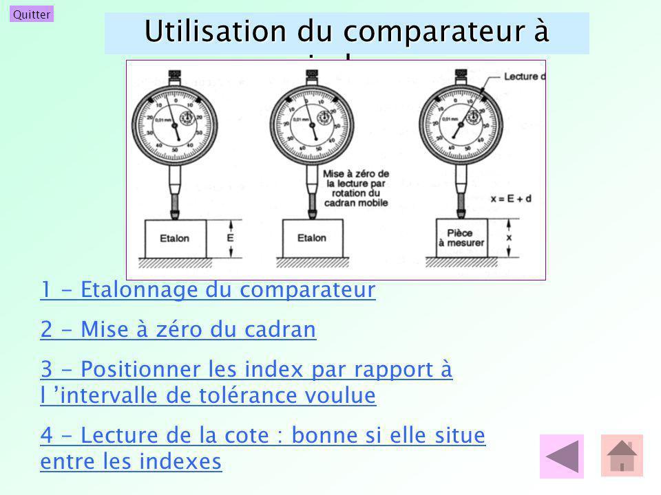 Utilisation du comparateur à index