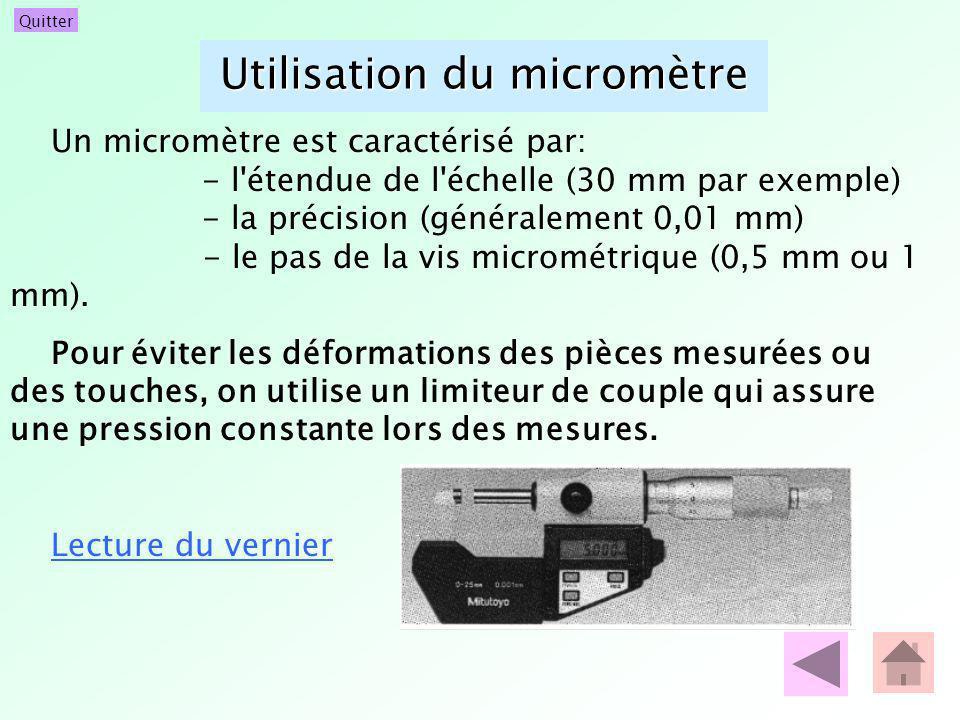 Utilisation du micromètre