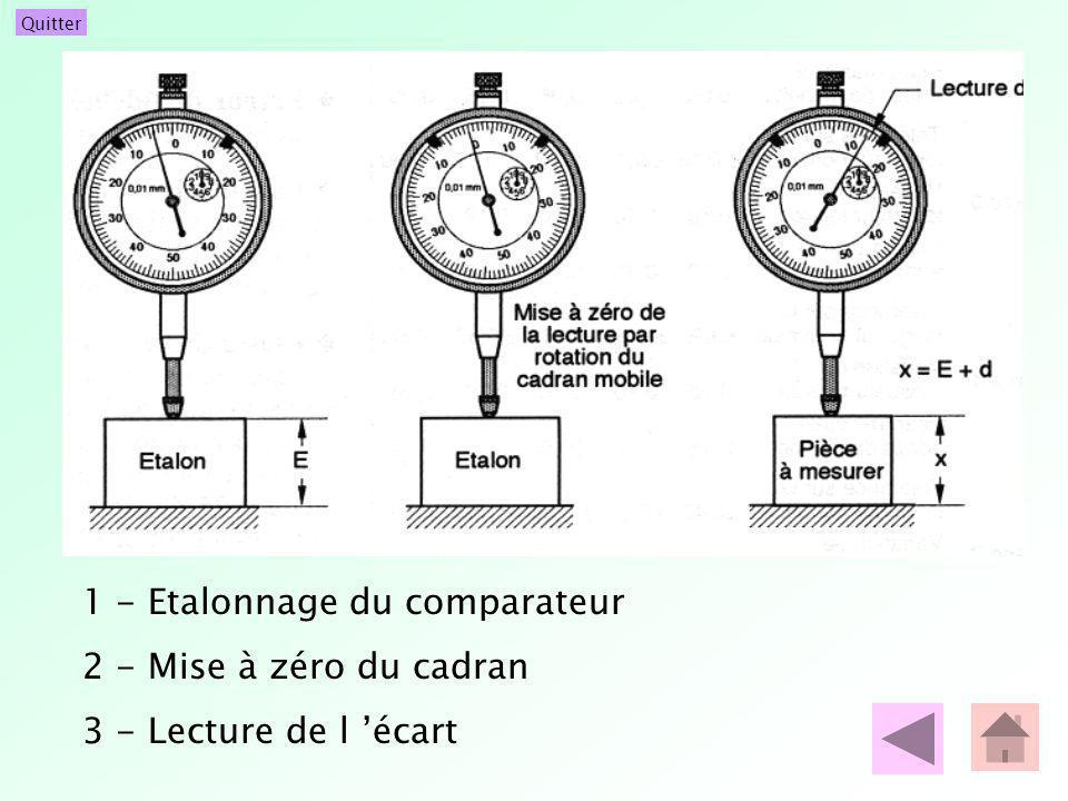 1 - Etalonnage du comparateur