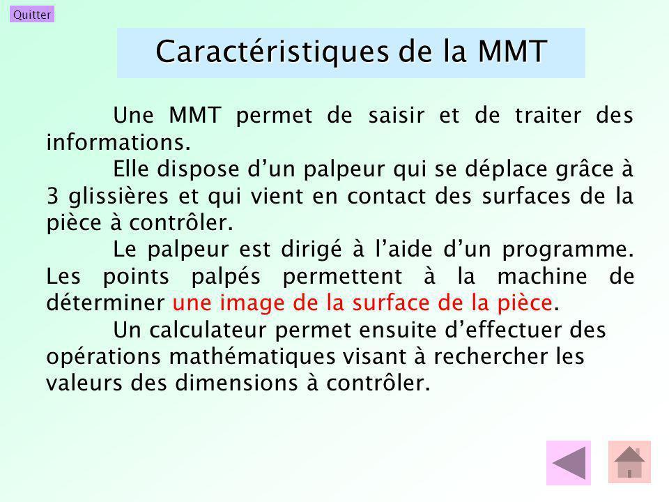 Caractéristiques de la MMT