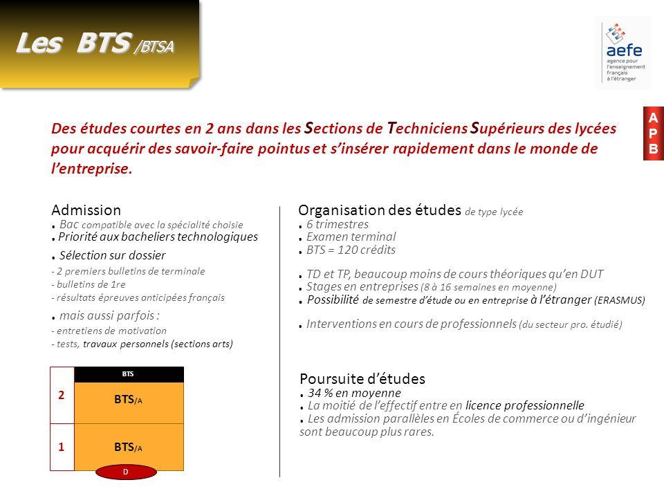 Les BTS /BTSA APB.