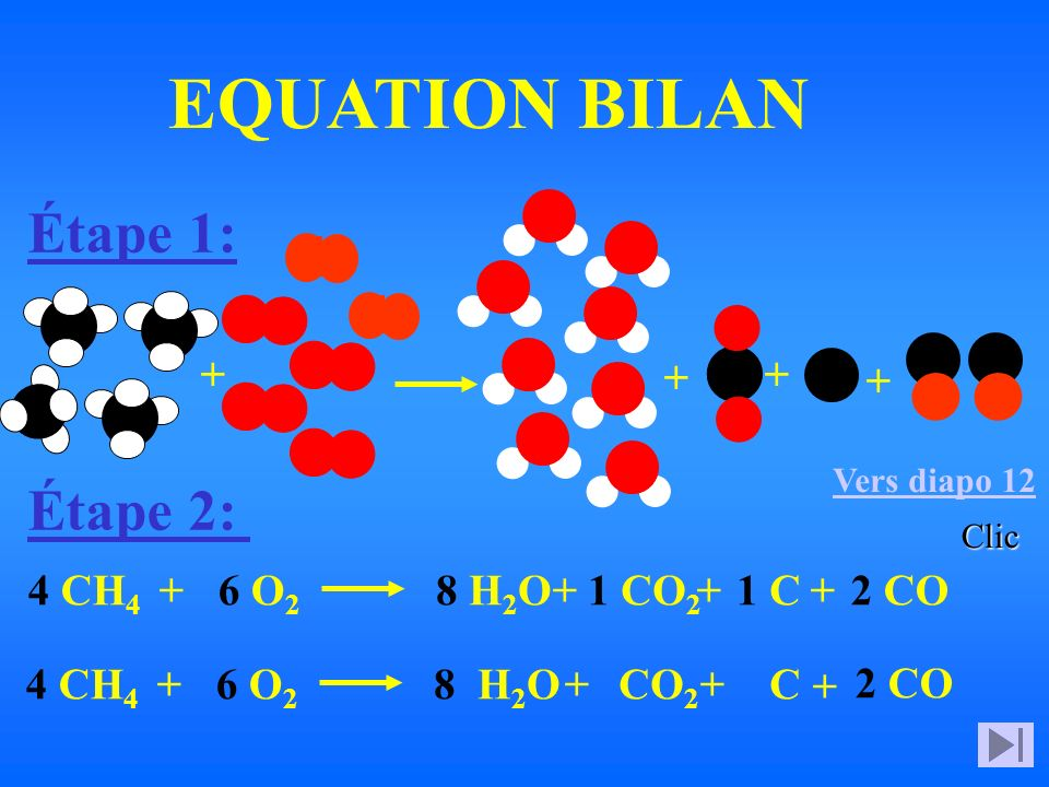 EQUATION BILAN Étape 1: Étape 2: + + + + 4 CH4 + 6 O2 8 H2O + 1 CO2 +