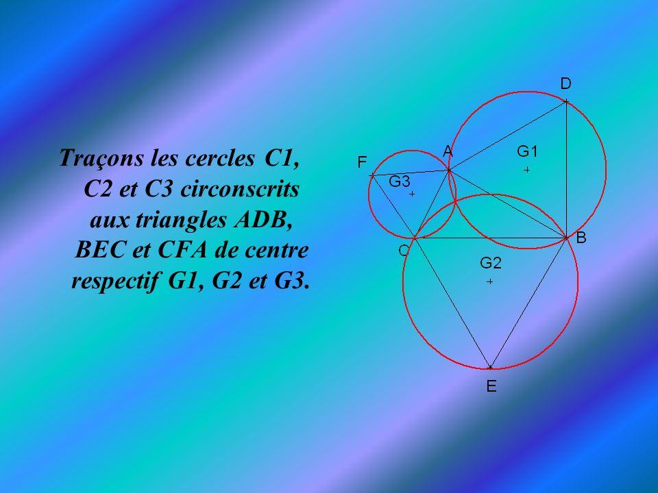 Traçons les cercles C1, C2 et C3 circonscrits aux triangles ADB, BEC et CFA de centre respectif G1, G2 et G3.